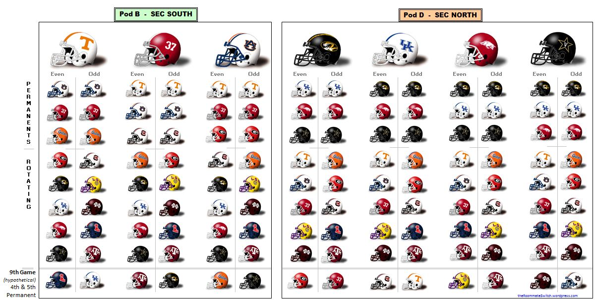 college football divisions explained sports college football